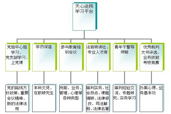 论基层法院文化建设的路径选择